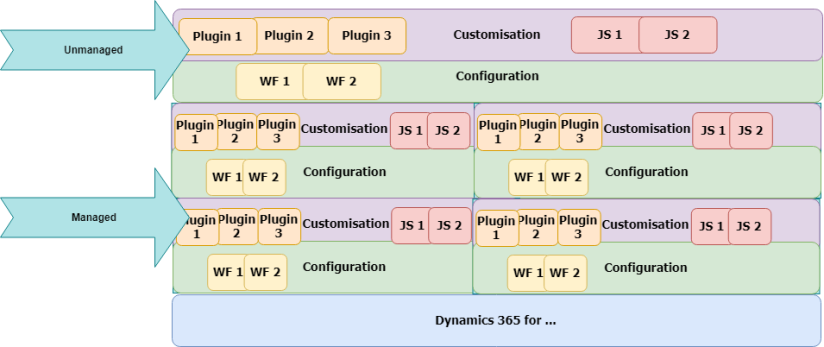 Configuration&Customization-2